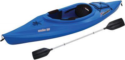 best kayaks for beginners